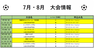 大会2019_07-08